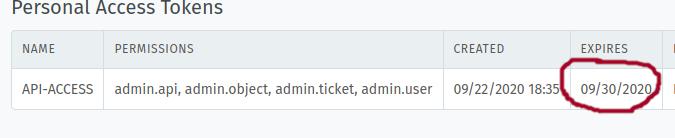 Screenshot_2020-09-24 IST ServiceDesk - Token Access